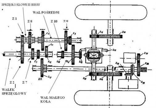 Zetor 25a Techn Parametry